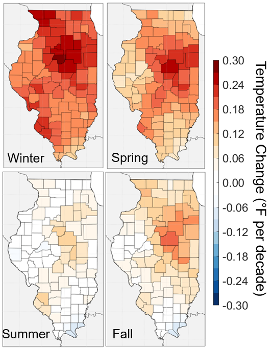 Maps of average temperature trends by season and county in Illinois.